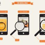 M-mailing – nowa usługa na rynku mobile marketingu w Polsce
